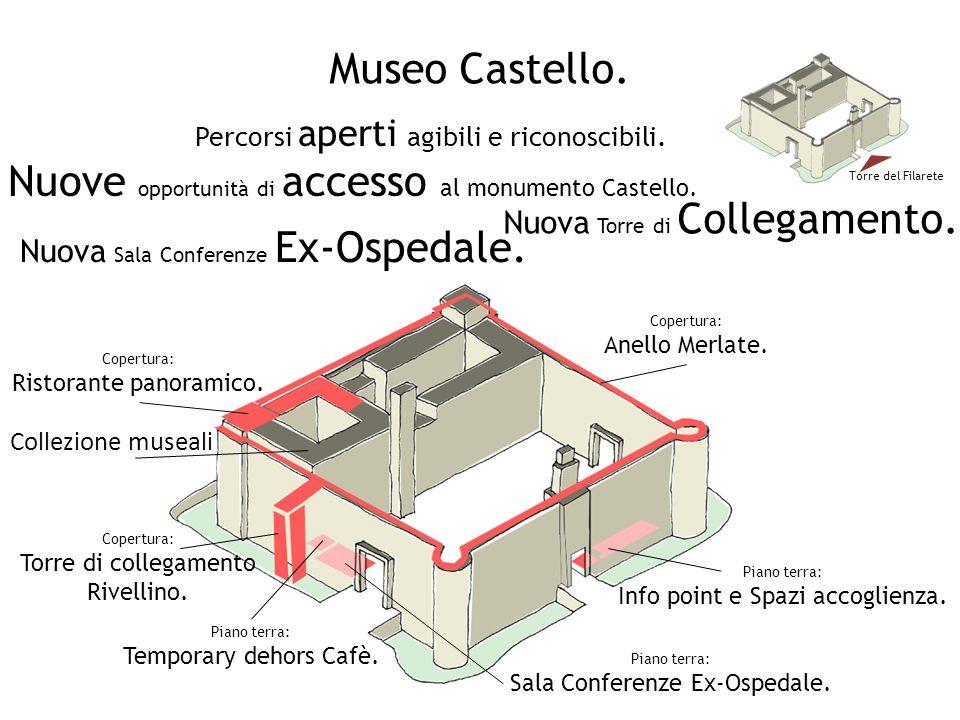 Nuove opportunità di accesso al monumento Castello.