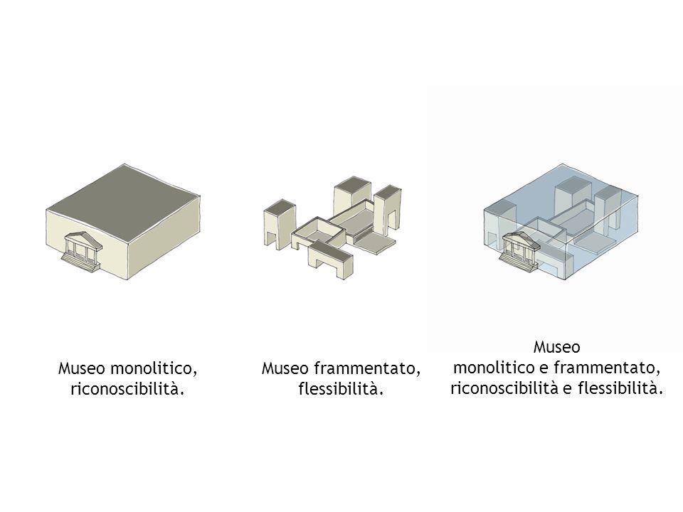 monolitico e frammentato, riconoscibilità e flessibilità.