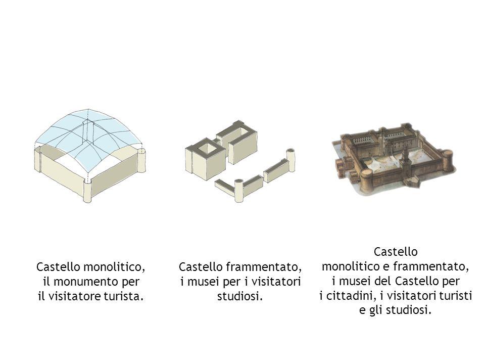 monolitico e frammentato, i musei del Castello per