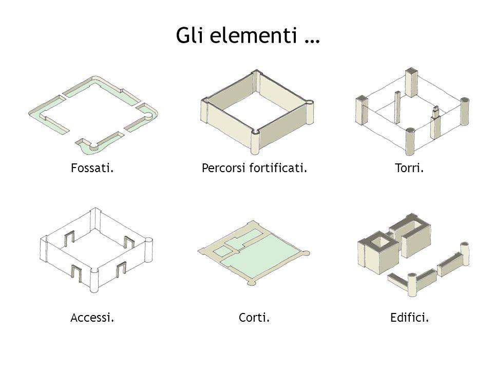 Gli elementi … Fossati. Percorsi fortificati. Torri. Accessi. Corti.