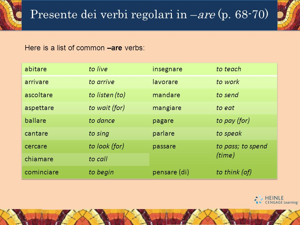 Presente dei verbi regolari in –are (p. 68-70)