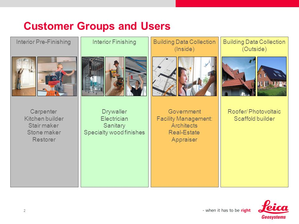 Customer Groups and Users