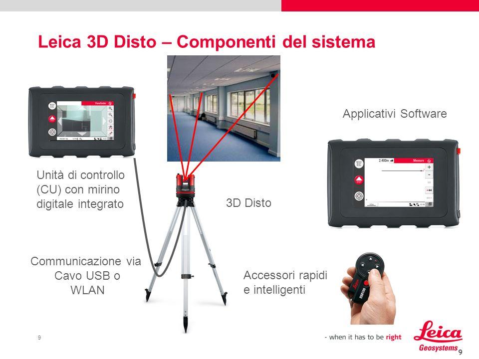 Leica 3D Disto – Componenti del sistema