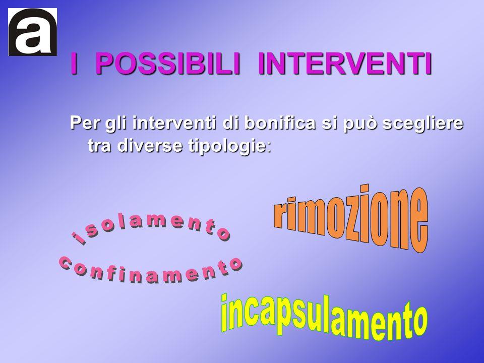 I POSSIBILI INTERVENTI