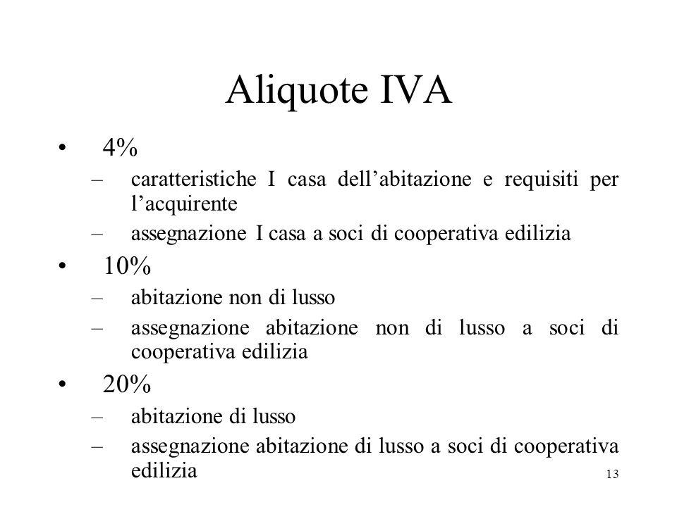 Aliquote IVA 4% caratteristiche I casa dell'abitazione e requisiti per l'acquirente. assegnazione I casa a soci di cooperativa edilizia.