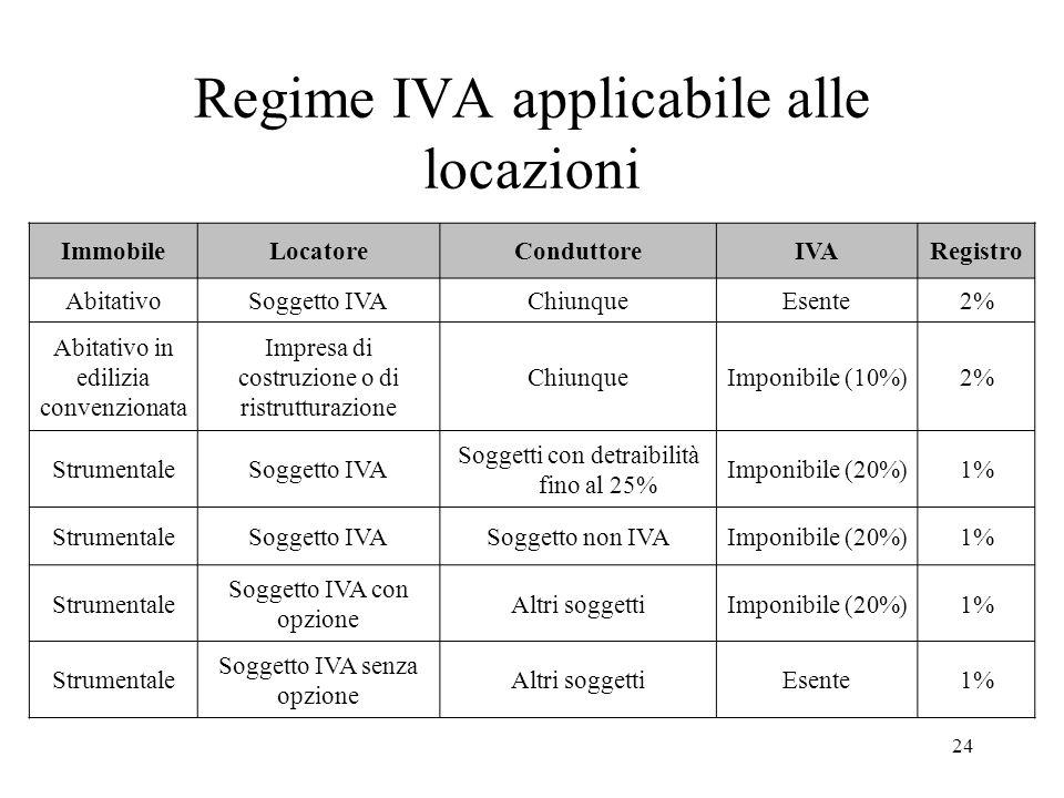 Regime IVA applicabile alle locazioni