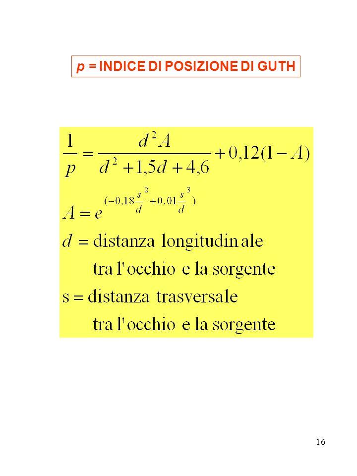p = INDICE DI POSIZIONE DI GUTH
