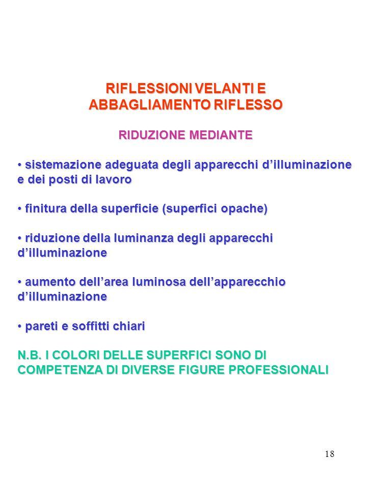 ABBAGLIAMENTO RIFLESSO