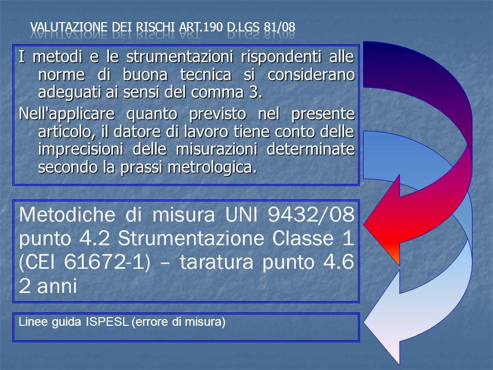 Valutazione dei rischi art.190 D.Lgs 81/08