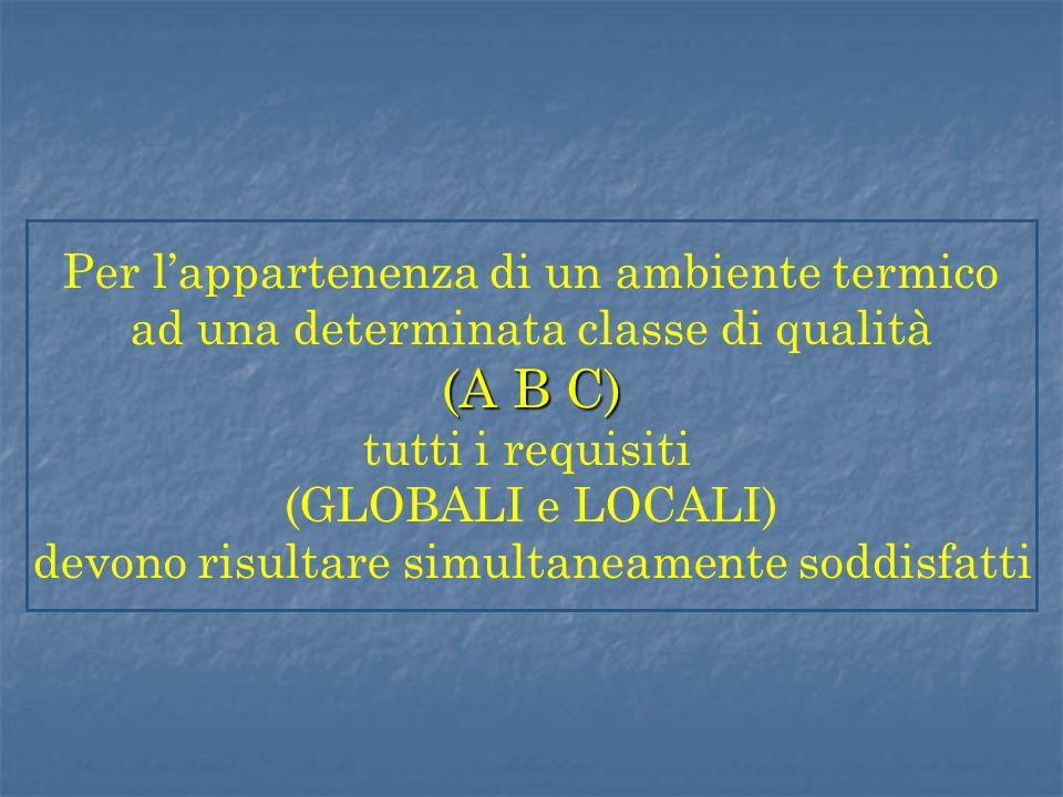 (A B C) Per l'appartenenza di un ambiente termico