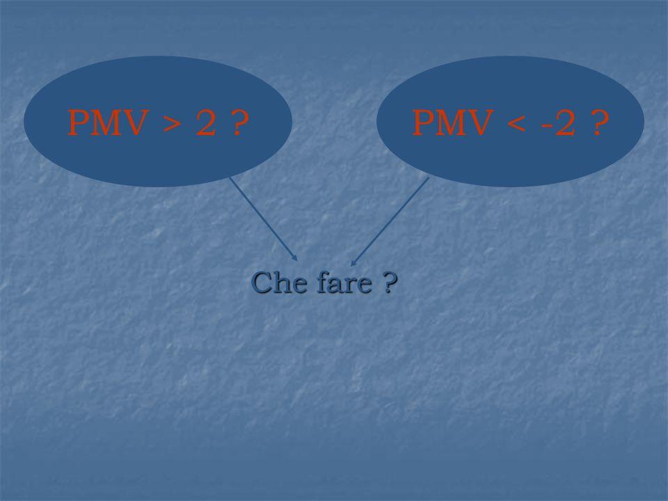 PMV > 2 PMV < -2 Che fare