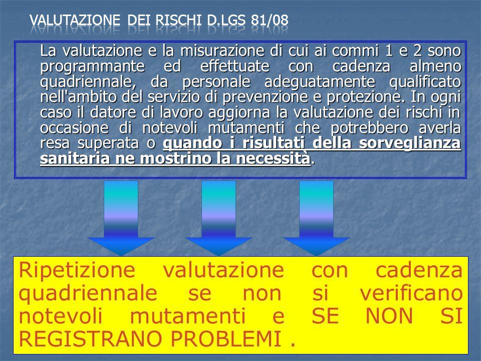 Valutazione dei rischi D.Lgs 81/08