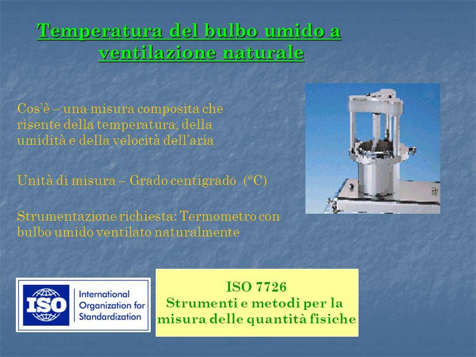 Temperatura del bulbo umido a ventilazione naturale