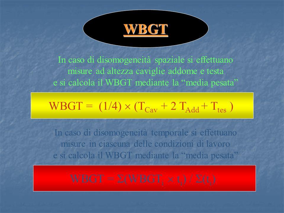 WBGT WBGT = (1/4)  (TCav + 2 TAdd + Ttes )