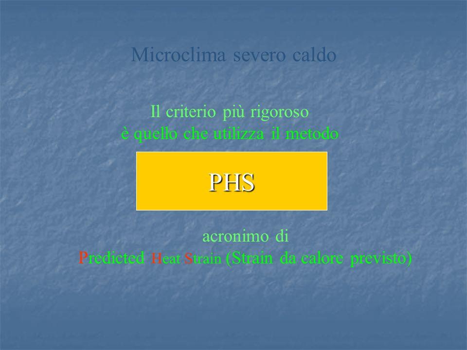 PHS Microclima severo caldo Il criterio più rigoroso