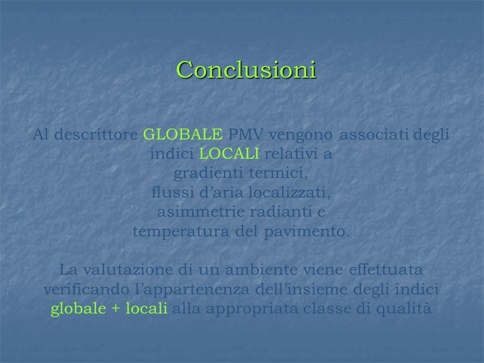 Conclusioni Al descrittore GLOBALE PMV vengono associati degli indici LOCALI relativi a. gradienti termici,