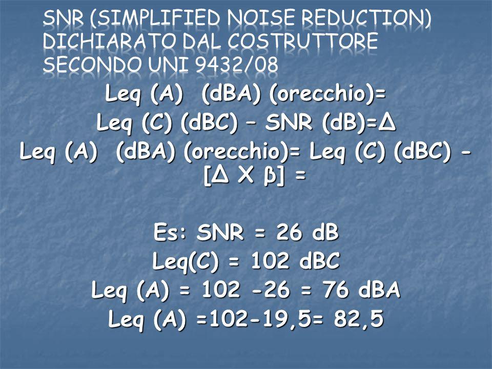 SNR (Simplified Noise Reduction) dichiarato dal costruttore secondo UNI 9432/08