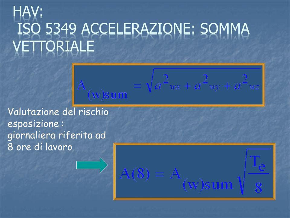 HAV: ISO 5349 Accelerazione: somma vettoriale