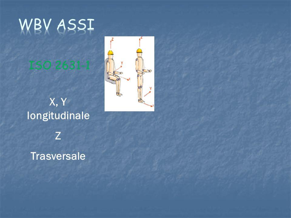 WBV Assi ISO 2631-1 X, Y longitudinale Z Trasversale