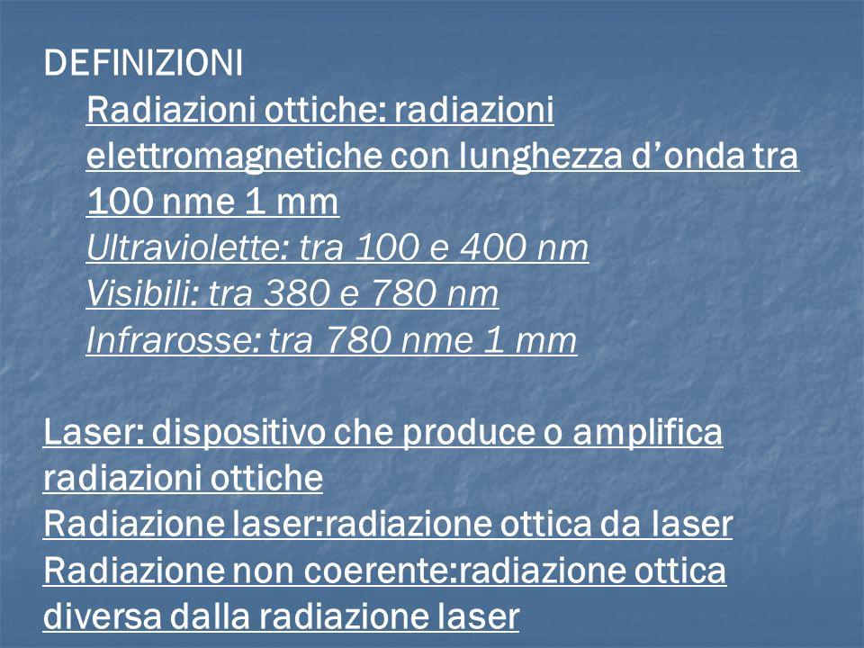 DEFINIZIONI Radiazioni ottiche: radiazioni elettromagnetiche con lunghezza d'onda tra 100 nme 1 mm.