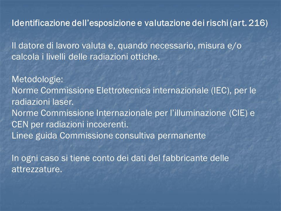 Identificazione dell'esposizione e valutazione dei rischi (art. 216)