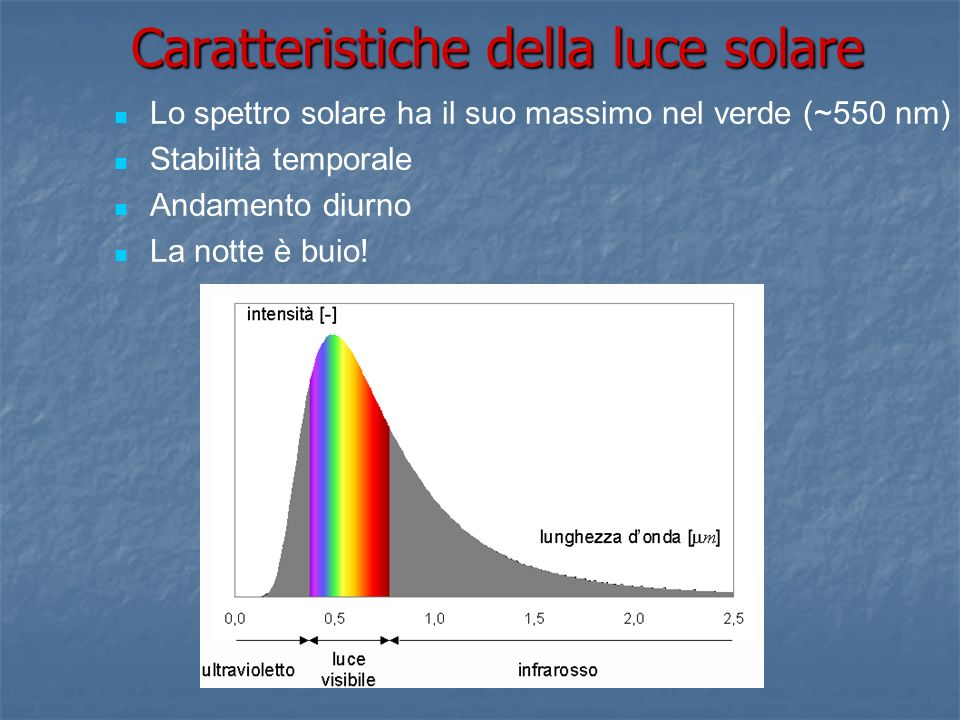 Caratteristiche della luce solare