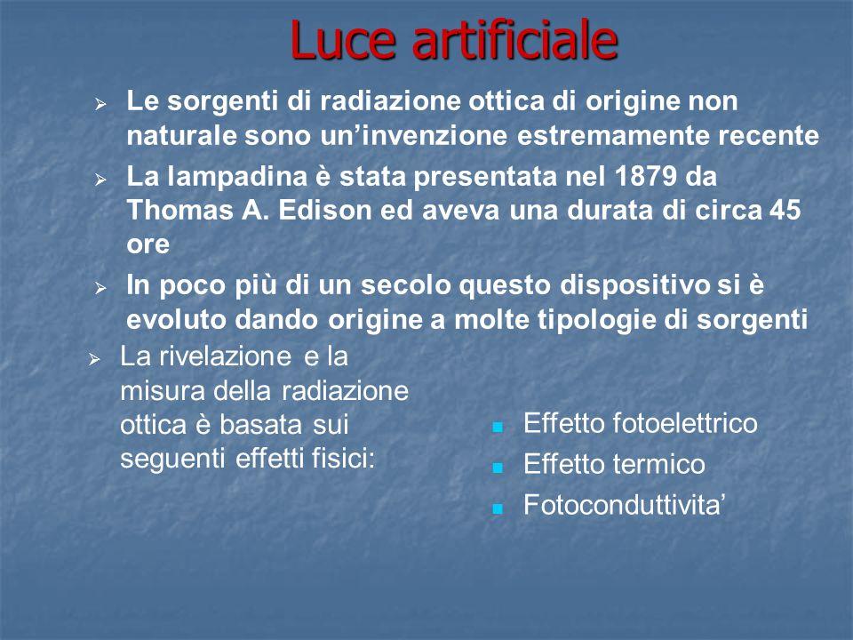 Luce artificiale Le sorgenti di radiazione ottica di origine non naturale sono un'invenzione estremamente recente.
