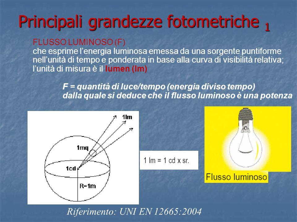 Principali grandezze fotometriche 1