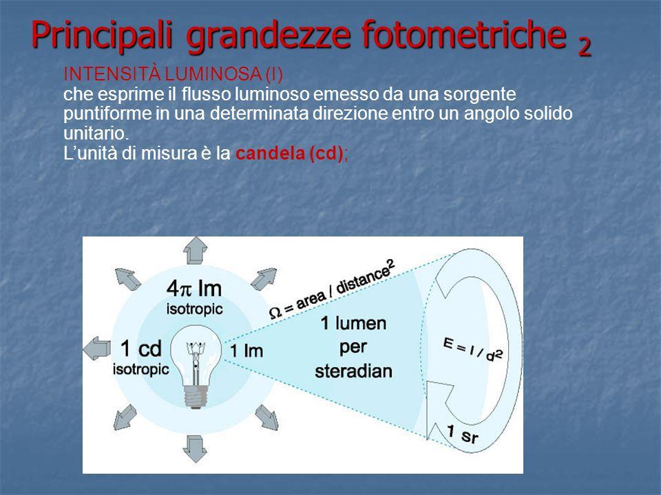 Principali grandezze fotometriche 2