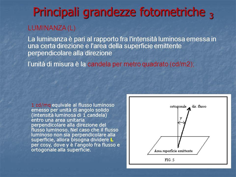 Principali grandezze fotometriche 3