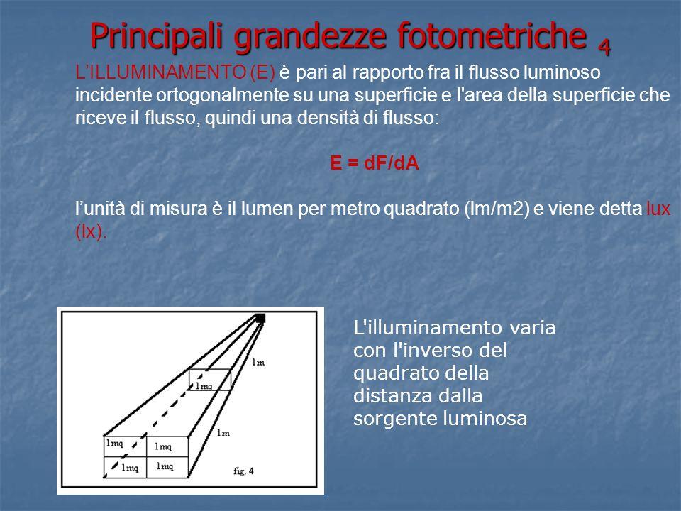 Principali grandezze fotometriche 4