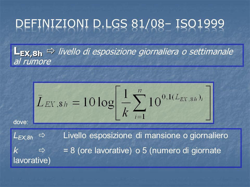 Definizioni D.Lgs 81/08– ISO1999