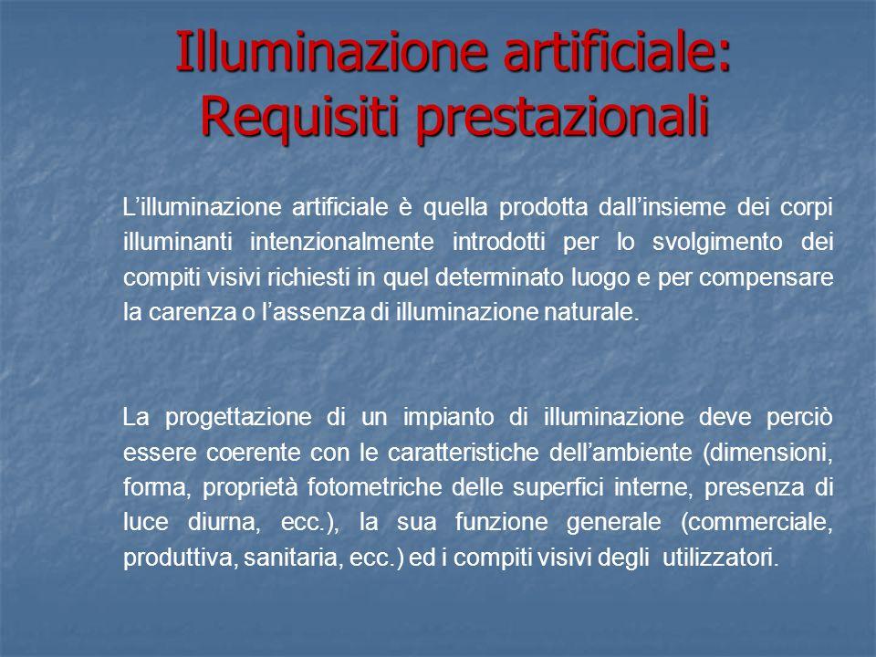 Illuminazione artificiale: Requisiti prestazionali
