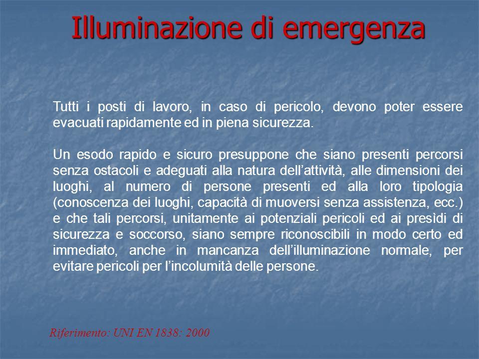 Illuminazione di emergenza