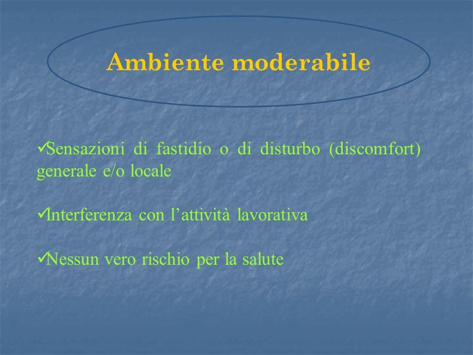 Ambiente moderabile Sensazioni di fastidio o di disturbo (discomfort) generale e/o locale. Interferenza con l'attività lavorativa.