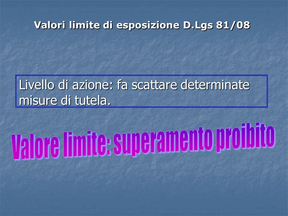 Valori limite di esposizione D.Lgs 81/08