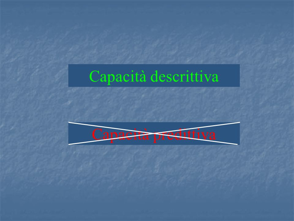 Capacità descrittiva Capacità predittiva