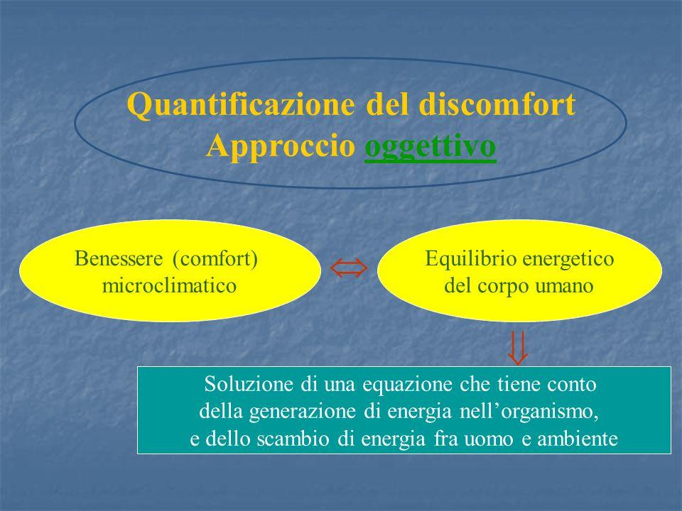 Quantificazione del discomfort