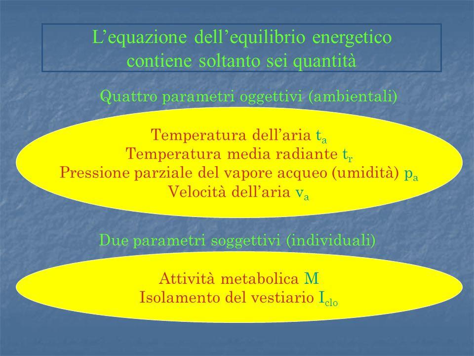 L'equazione dell'equilibrio energetico contiene soltanto sei quantità