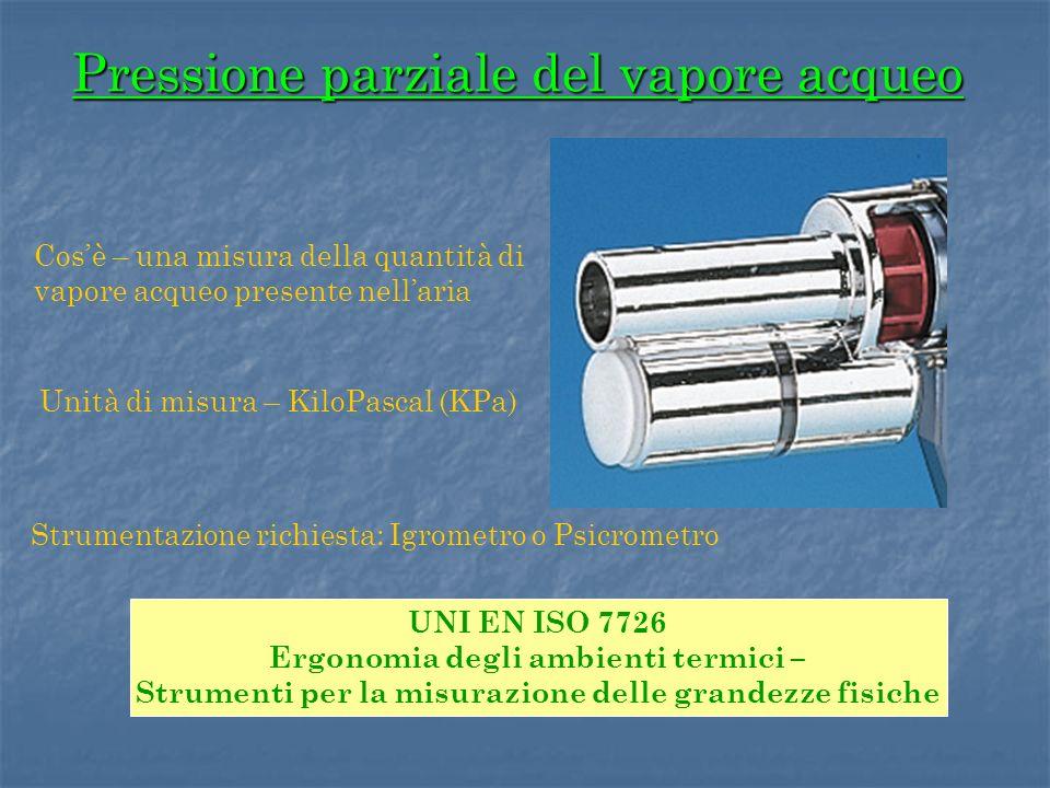 Pressione parziale del vapore acqueo