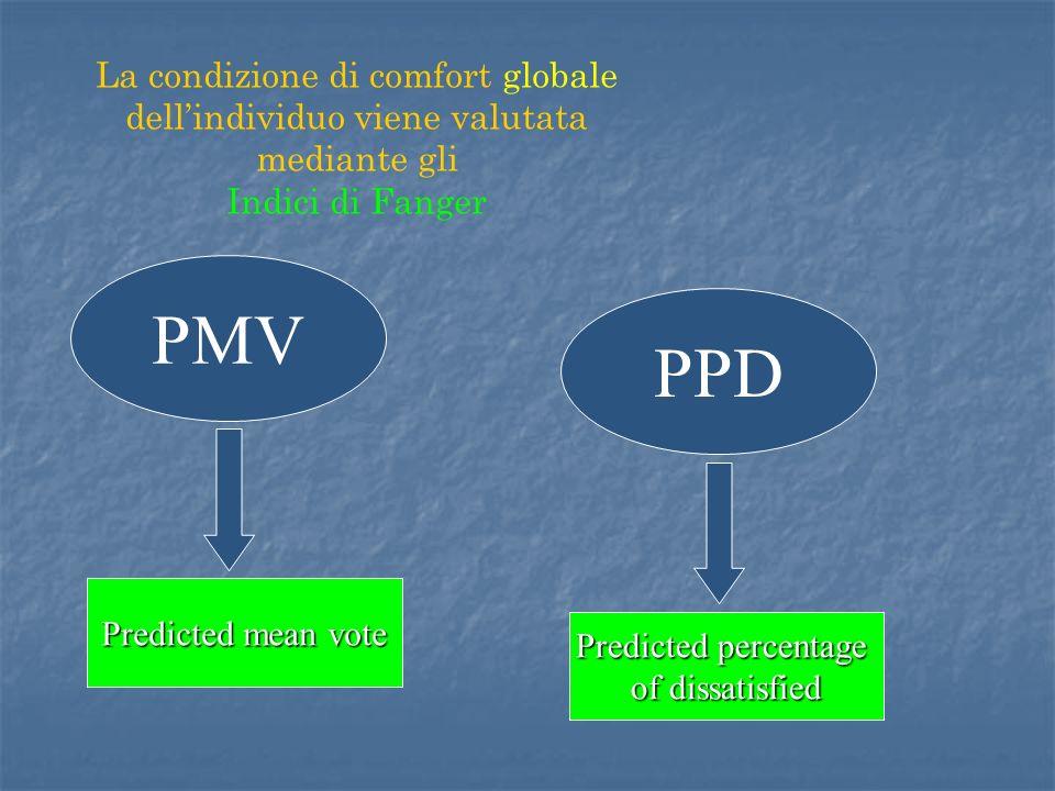 PMV PPD La condizione di comfort globale dell'individuo viene valutata