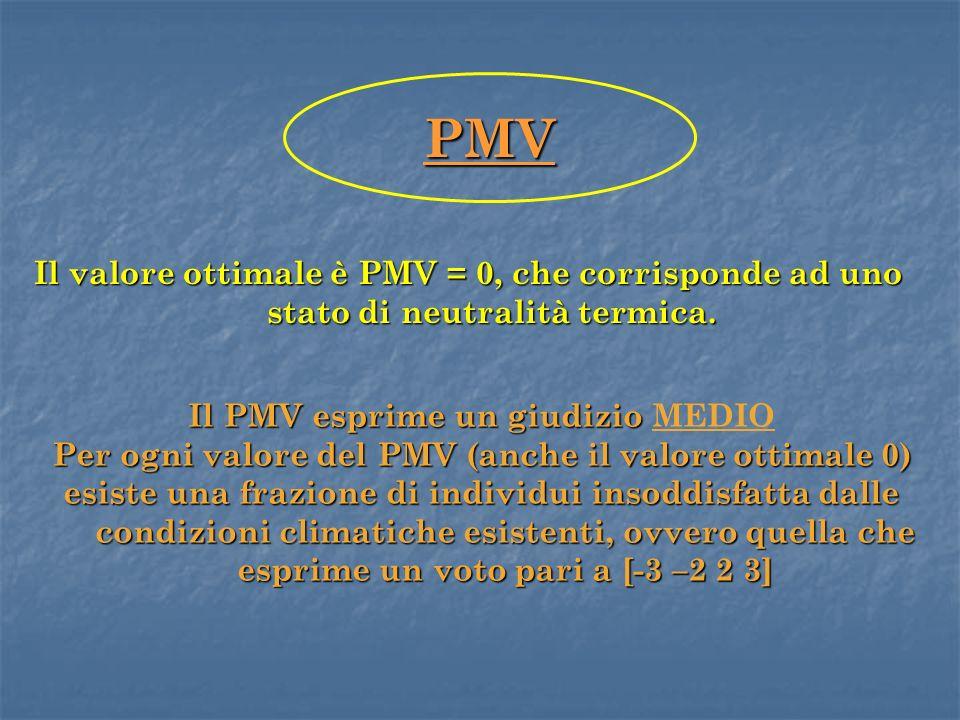 Per ogni valore del PMV (anche il valore ottimale 0)
