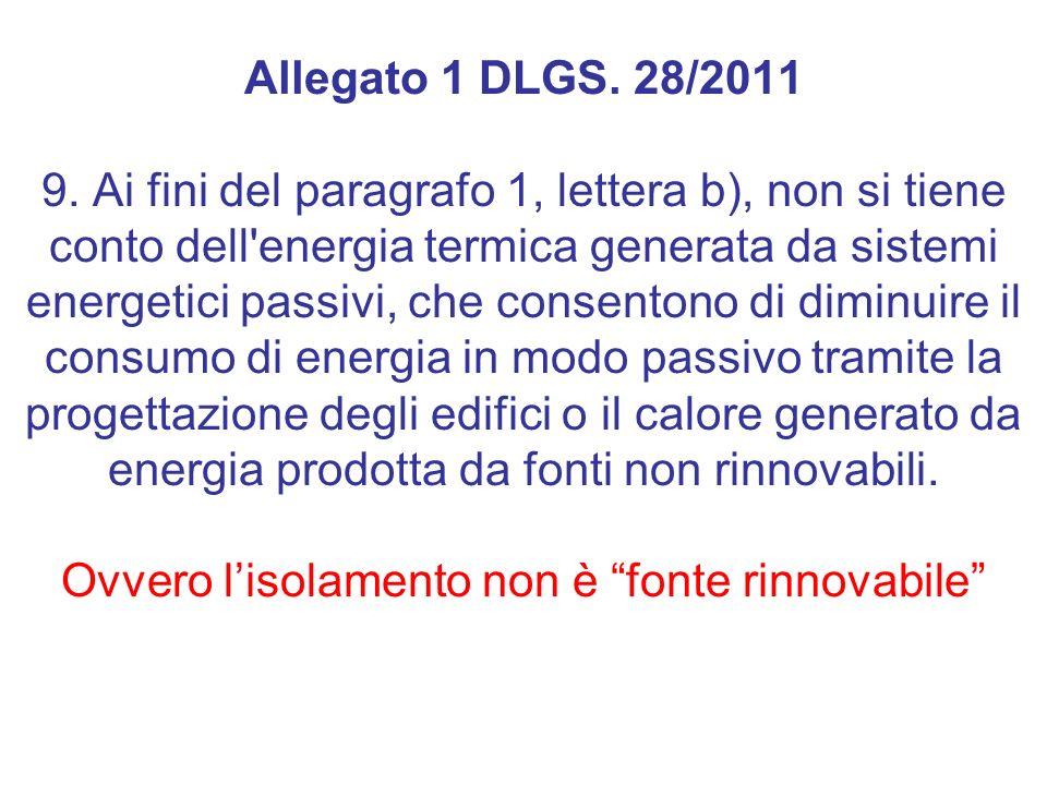 Allegato 1 DLGS. 28/2011 9.