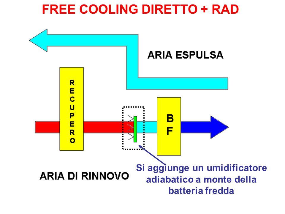 FREE COOLING DIRETTO + RAD