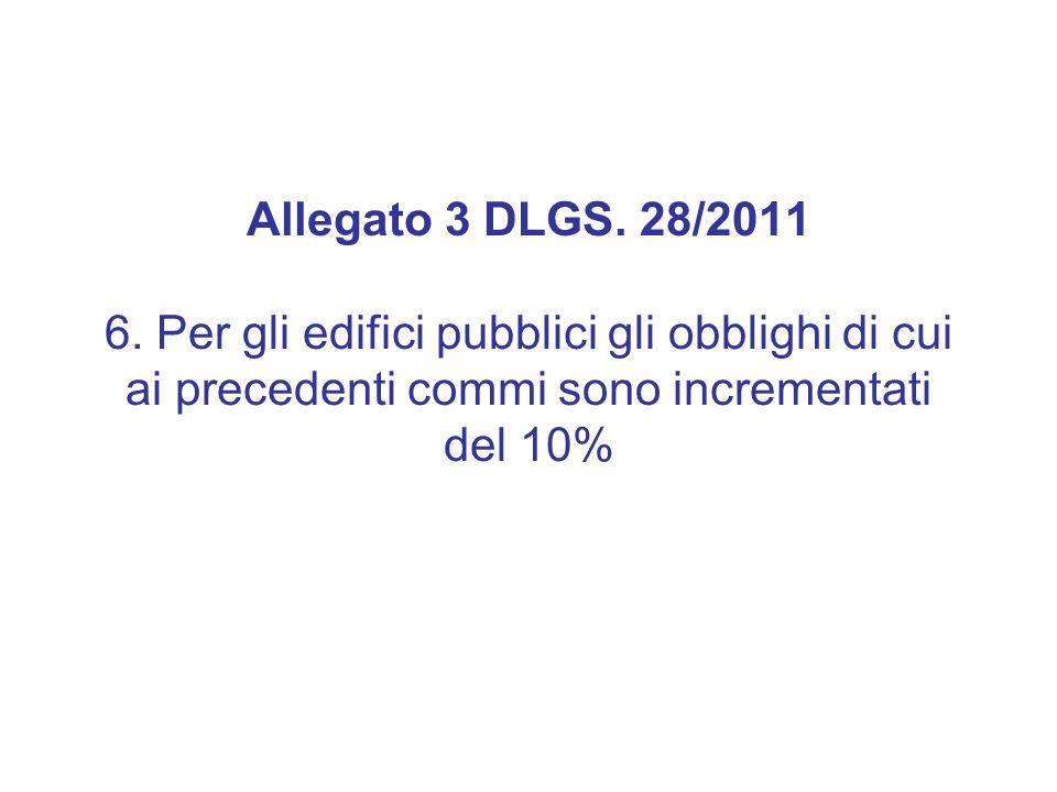 Allegato 3 DLGS. 28/2011 6.