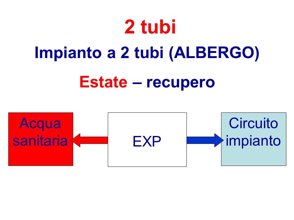 Impianto a 2 tubi (ALBERGO)