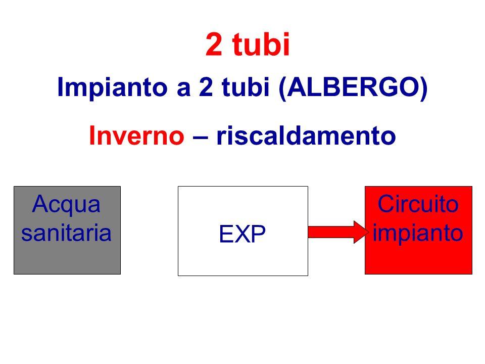 Impianto a 2 tubi (ALBERGO) Inverno – riscaldamento