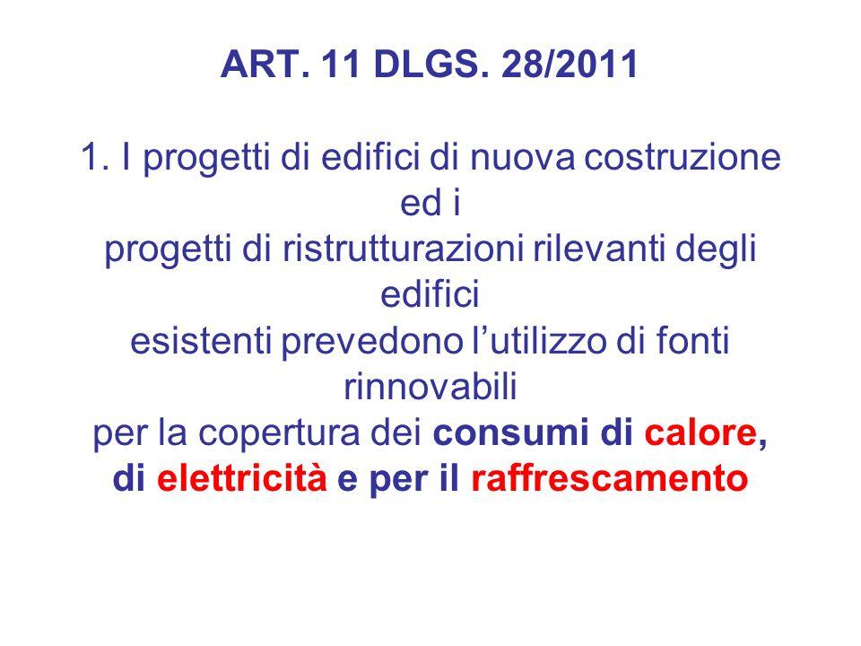 ART. 11 DLGS. 28/2011 1.