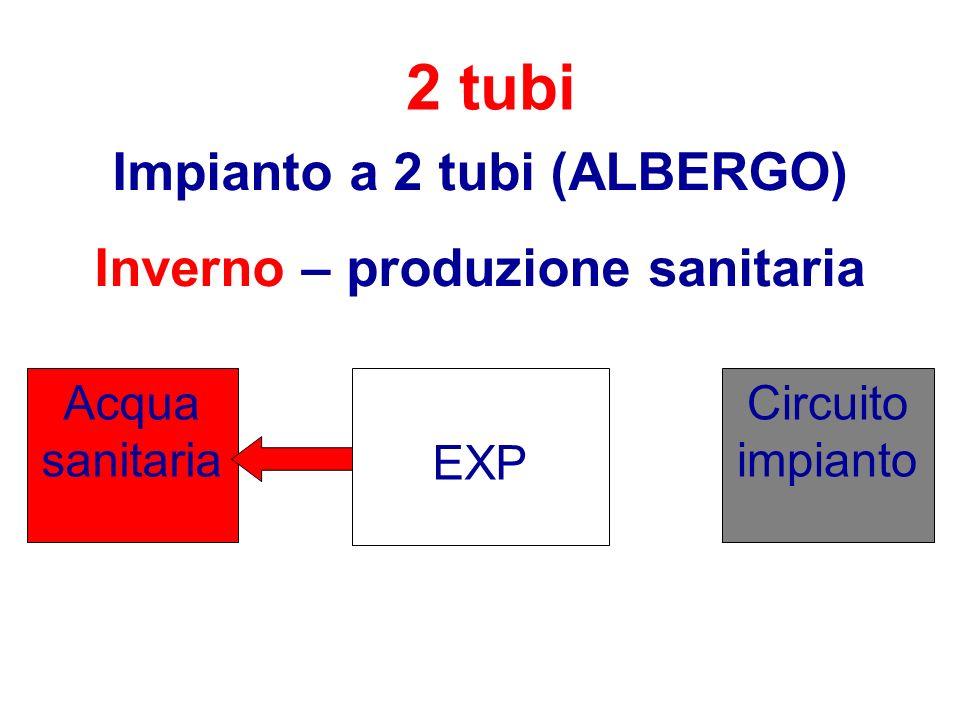 Impianto a 2 tubi (ALBERGO) Inverno – produzione sanitaria