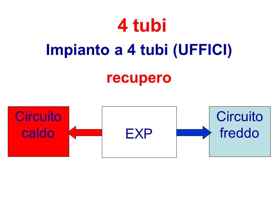 Impianto a 4 tubi (UFFICI)